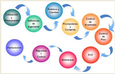 external image ciclo.JPG